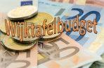 Wijktafelbudget aanvragen